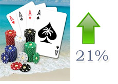 pokerstars caribbean adventure - attendance going up - poker stars