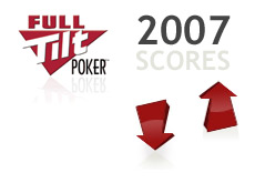 winners and losers - no limit holdem - full tilt poker