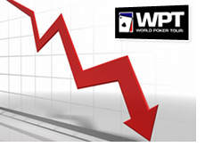world poker tour stock - cratering - wpte - going down - dropping