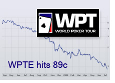 world poker tour - stock prices hits a new low - wpte