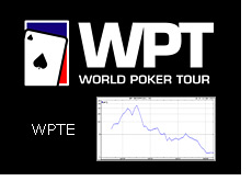 world poker tour stock - wpte - graph and wpt logo